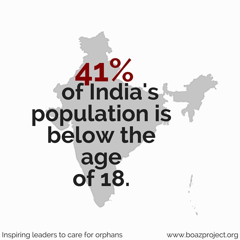 Stats – India